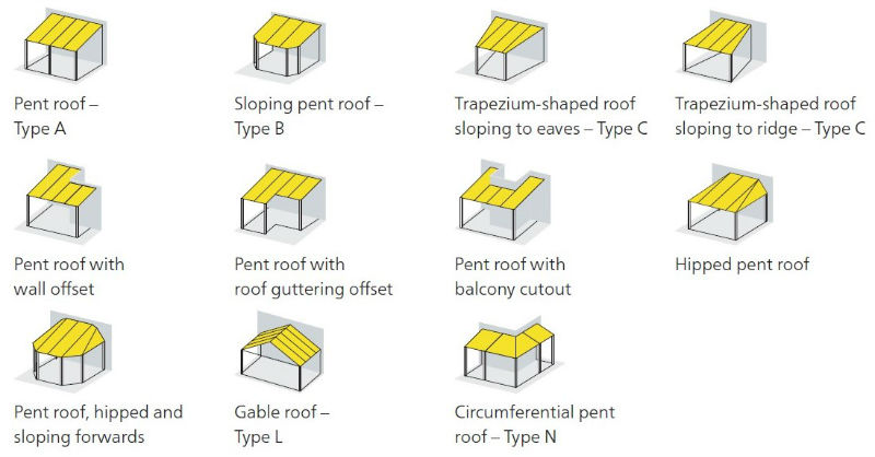glass-room-roof-styles